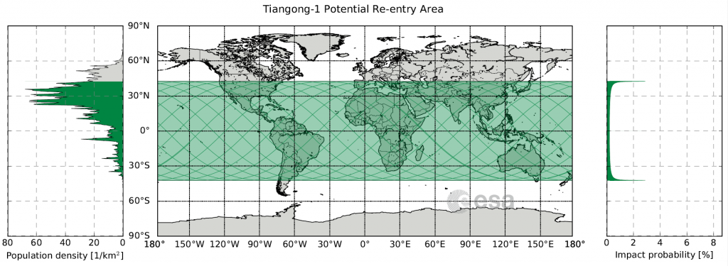 esa_esoc_tiangong1_risk_map_jan2018-1024x375
